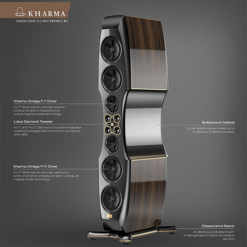 Kharma Enigma Veyron EV-1 tot