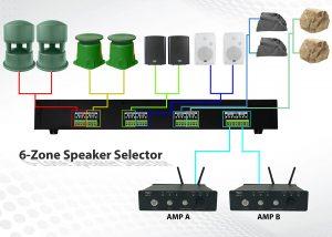 ampli tic v806